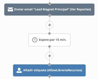 Enviar LM principal