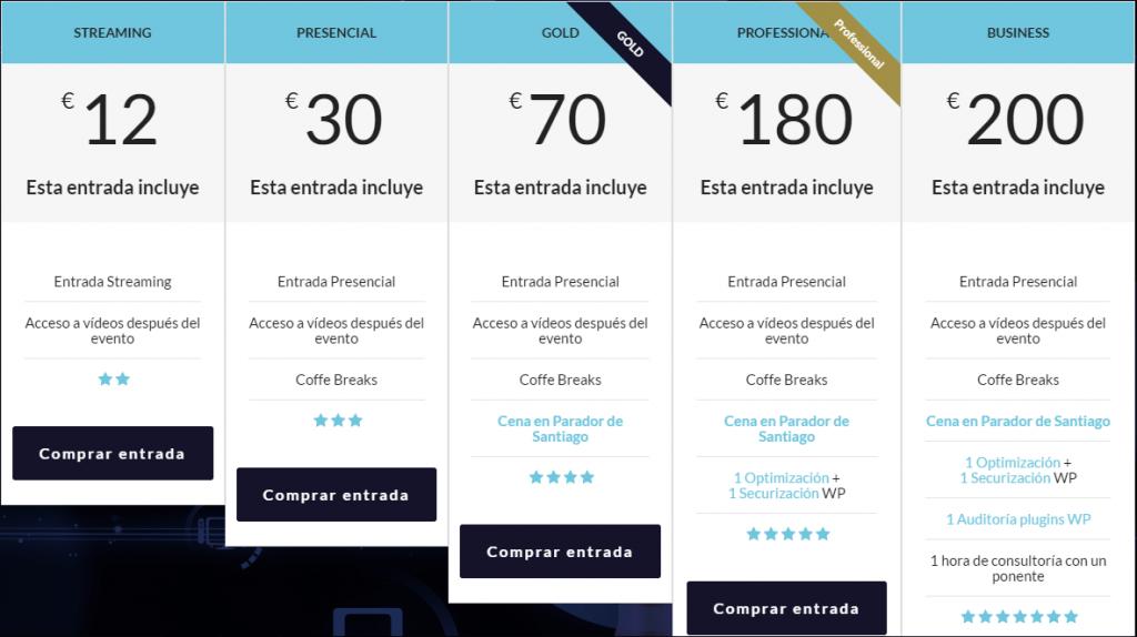 entradas digital marketing day Galicia